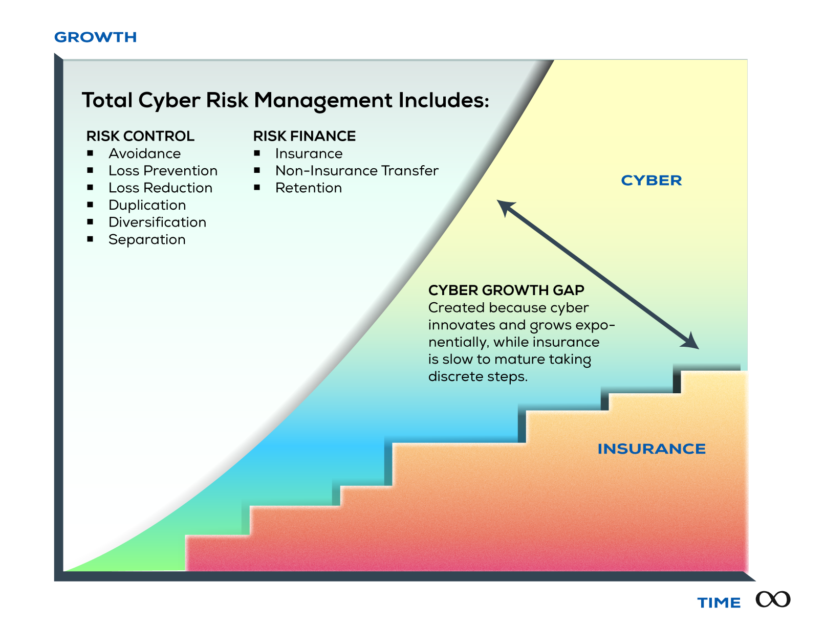 Pre-Breach Risk Mgmt for Insurance | Assured Enterprises