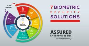 7 Biometric Security Solutions now at Assured