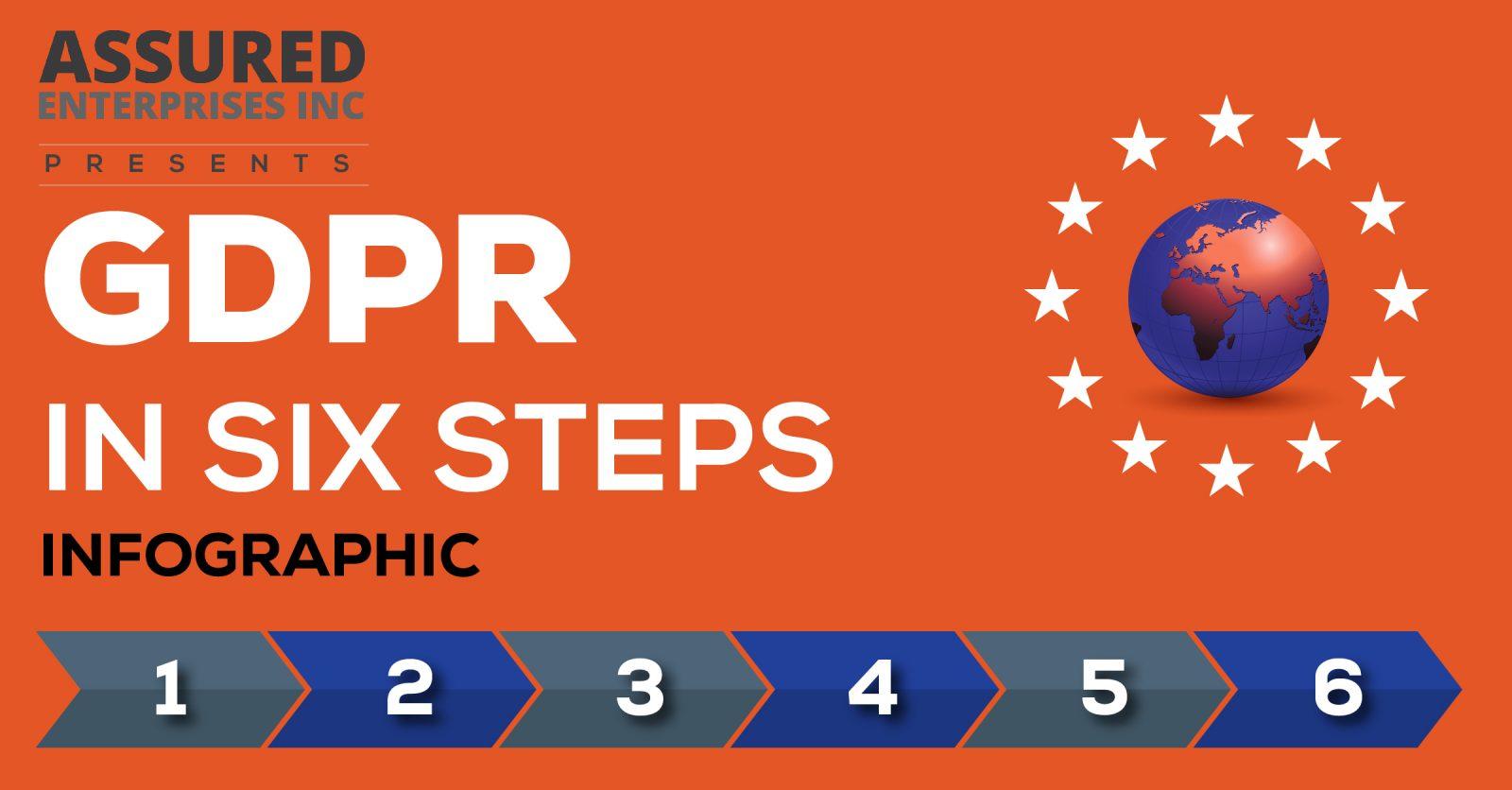 GDPR Banner for Social Media