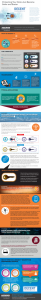 DECENT Decryption Contract Enforcement Tool Infographic